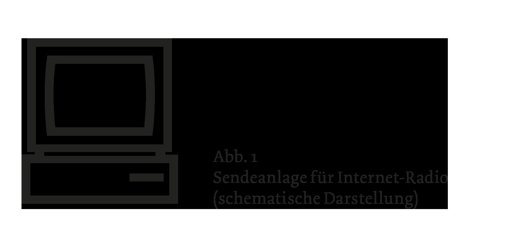 Das Bild zeigt ein standardisiertes Icon für einen Desktop-Computer mit dem zusätzlichen Text:  Abb.1 Sendeanlage für Internet-Radio (schematische Darstellung)