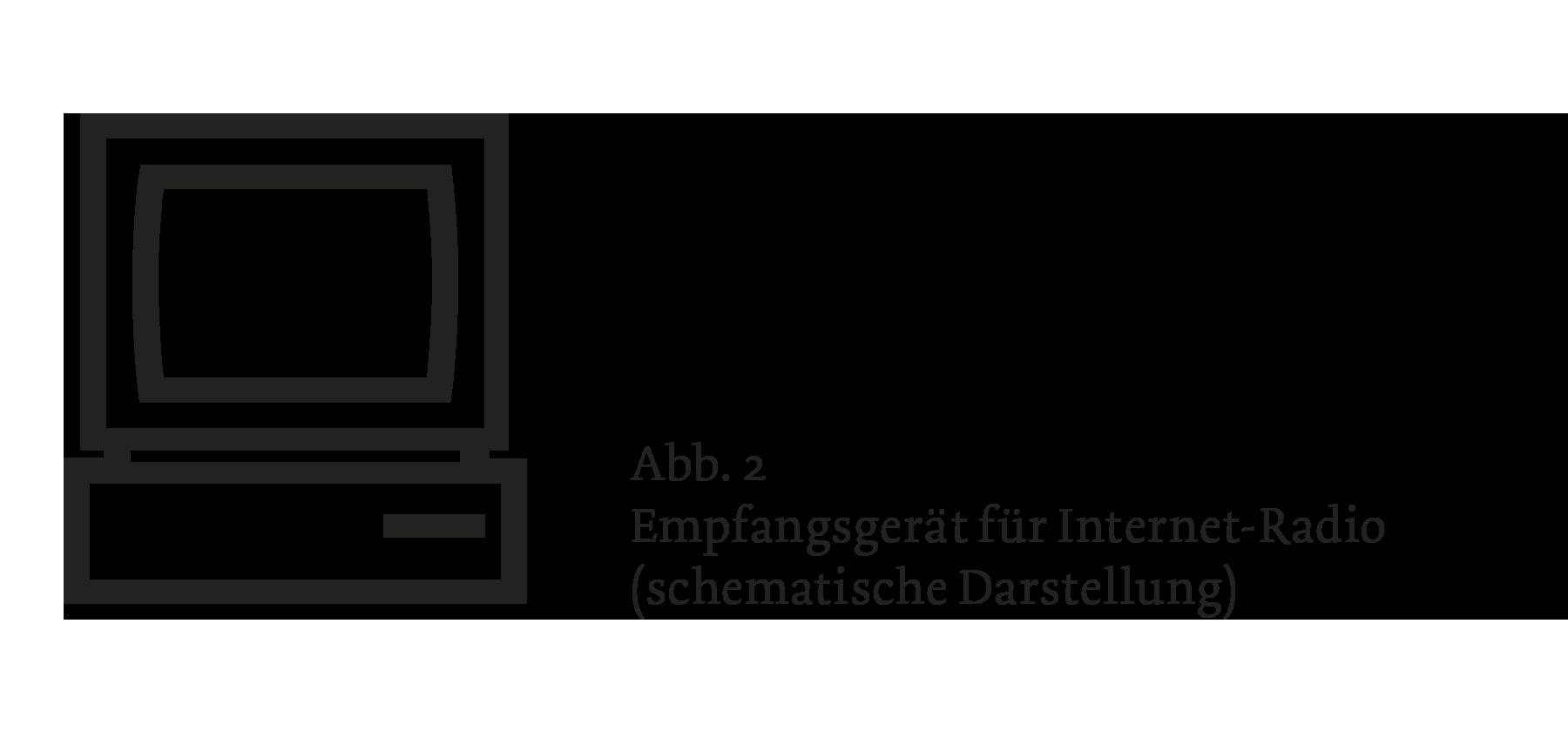 Das Bild zeigt ein standardisiertes Icon für einen Desktop-Computer mit dem zusätzlichen Text:  Abb.2 Empfangsgerät für Internet-Radio (schematische Darstellung)