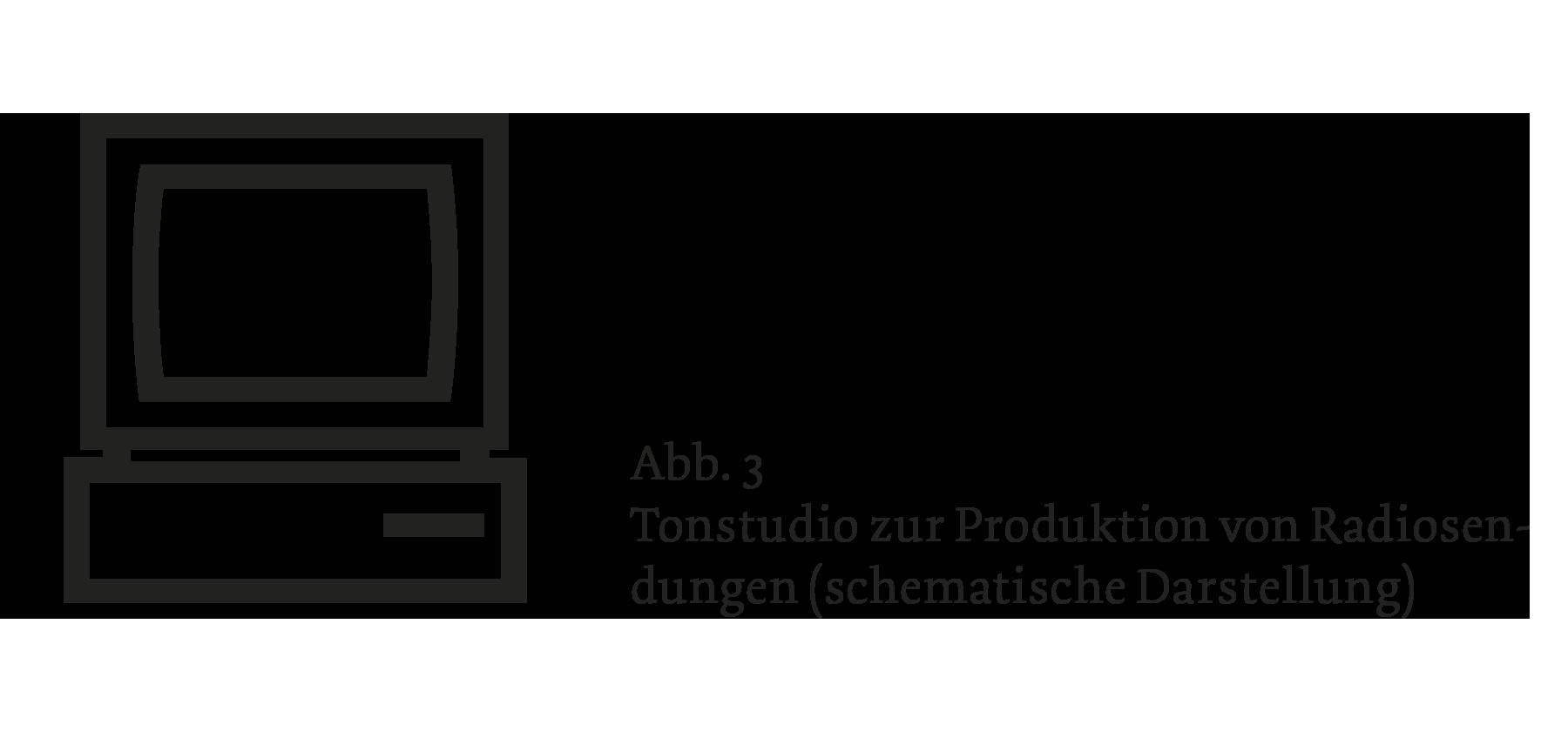 Das Bild zeigt ein standardisiertes Icon für einen Desktop-Computer mit dem zusätzlichen Text:  Abb.3 Tonstudio zur Produktion von Radiosendungen (schematische Darstellung)